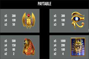 MAXBET gold of ra paytable