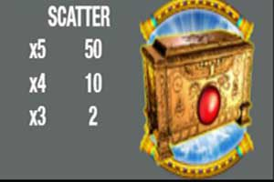 MAXBET gold of ra scatter symbol