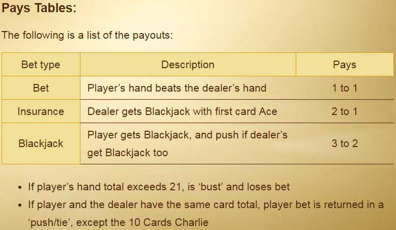 maxbet blackjack payout table.